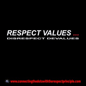CTDWTRP Quote Block Black Respect Values ... Disrespect Devalues